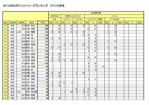 ISKポイント(浜名)201512-1_1