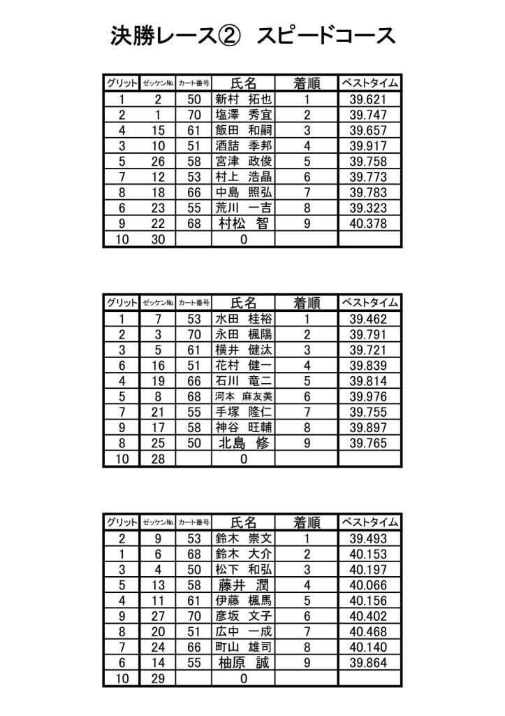 20210214HWC決勝2