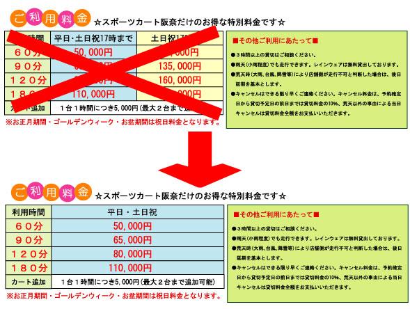 スポーツカート阪奈貸切料金