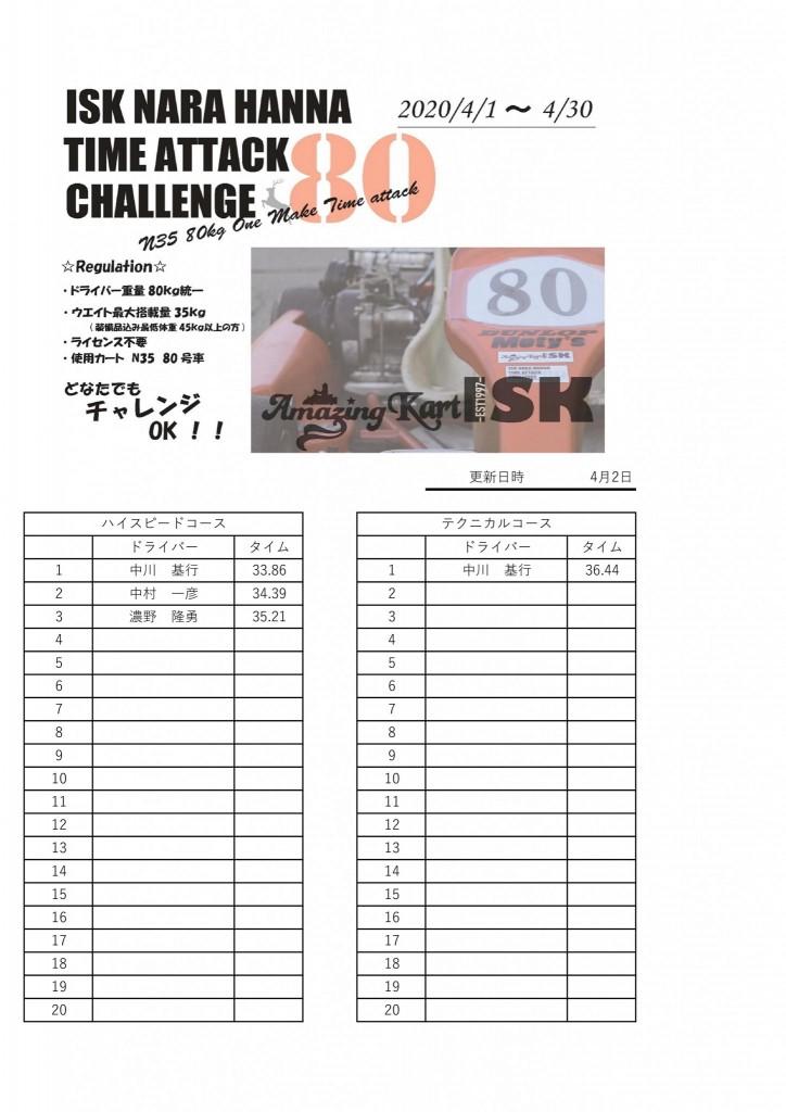 80キロチャレンジ