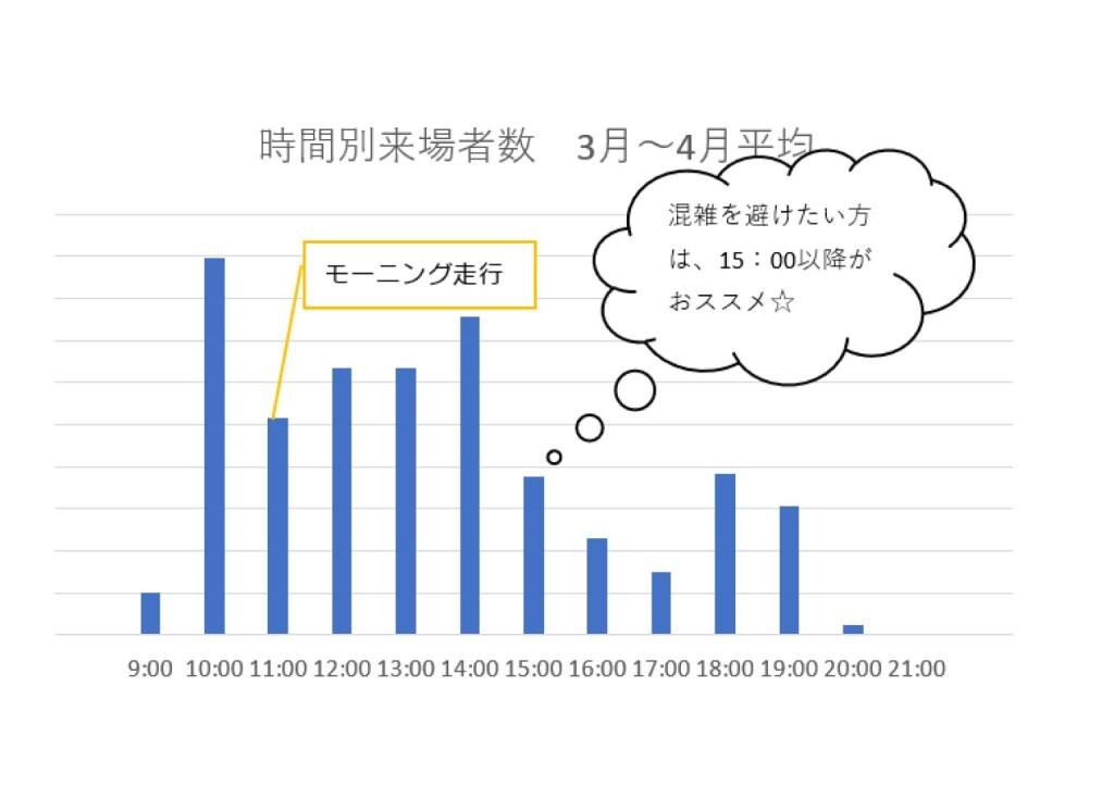 Microsoft PowerPoint - プレゼンテーション1