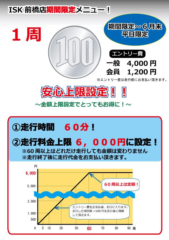 20200515【前橋】1周100円キ