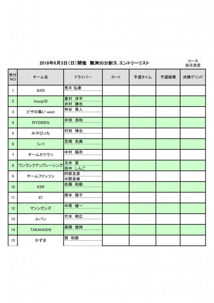 2018年6月3日(日)開催 舞洲30分耐久レース資料
