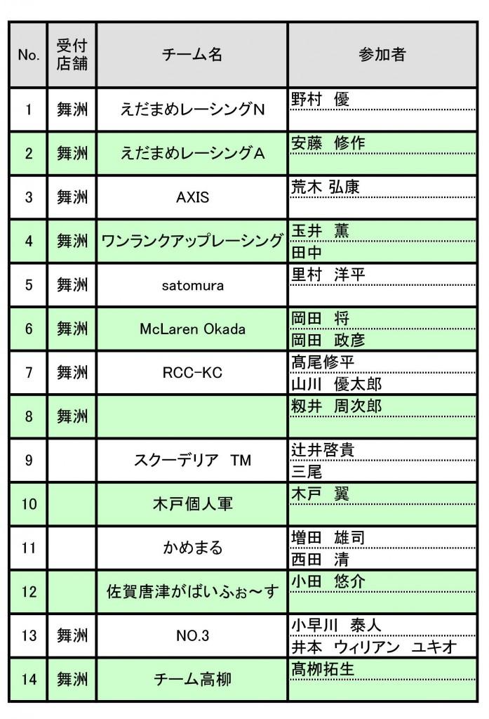 02舞洲イベント管理簿2017