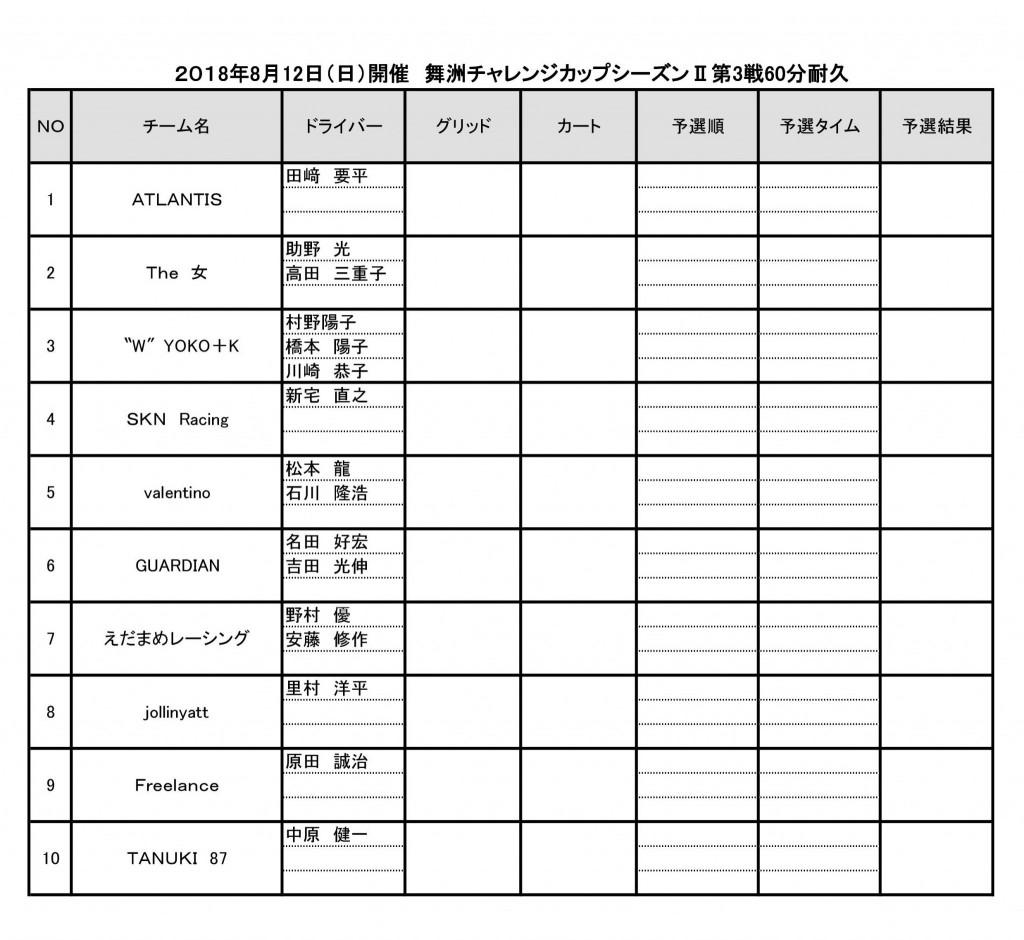 舞洲チャレンジカップシーズンⅡ第3戦エントリーリスト