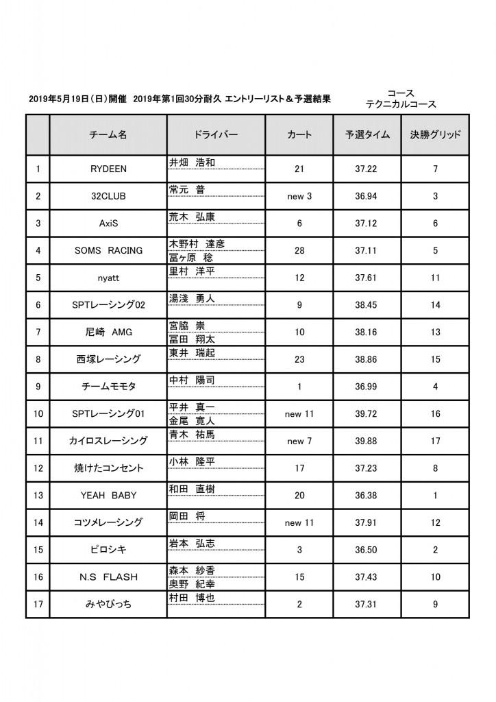 2019年5月19日(日)舞洲30分耐久レース練習兼予選結果