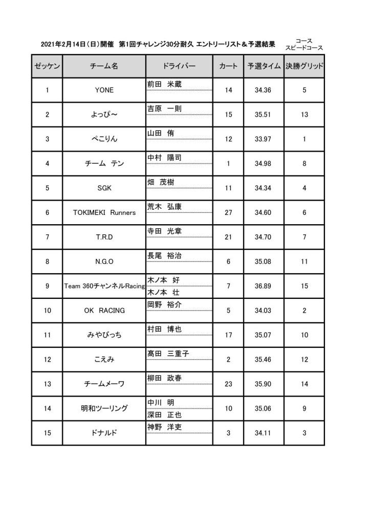 20210214.チャレンジ30分耐久yosen