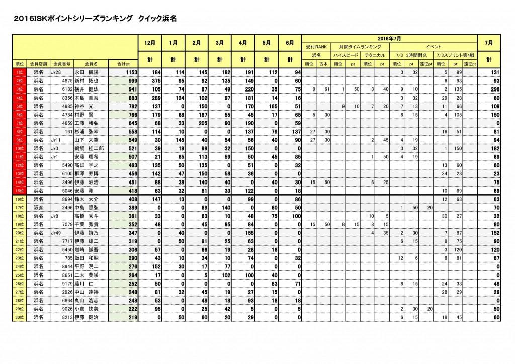 hamana_top30