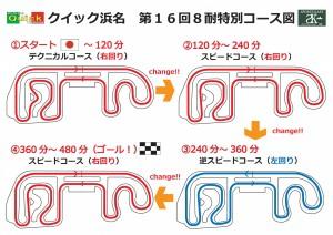 2018(浜名)8耐コース図